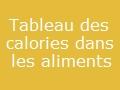- Tableau des calories en ligne -